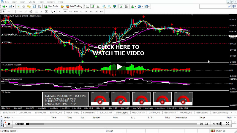 Option trading in your spare time free download